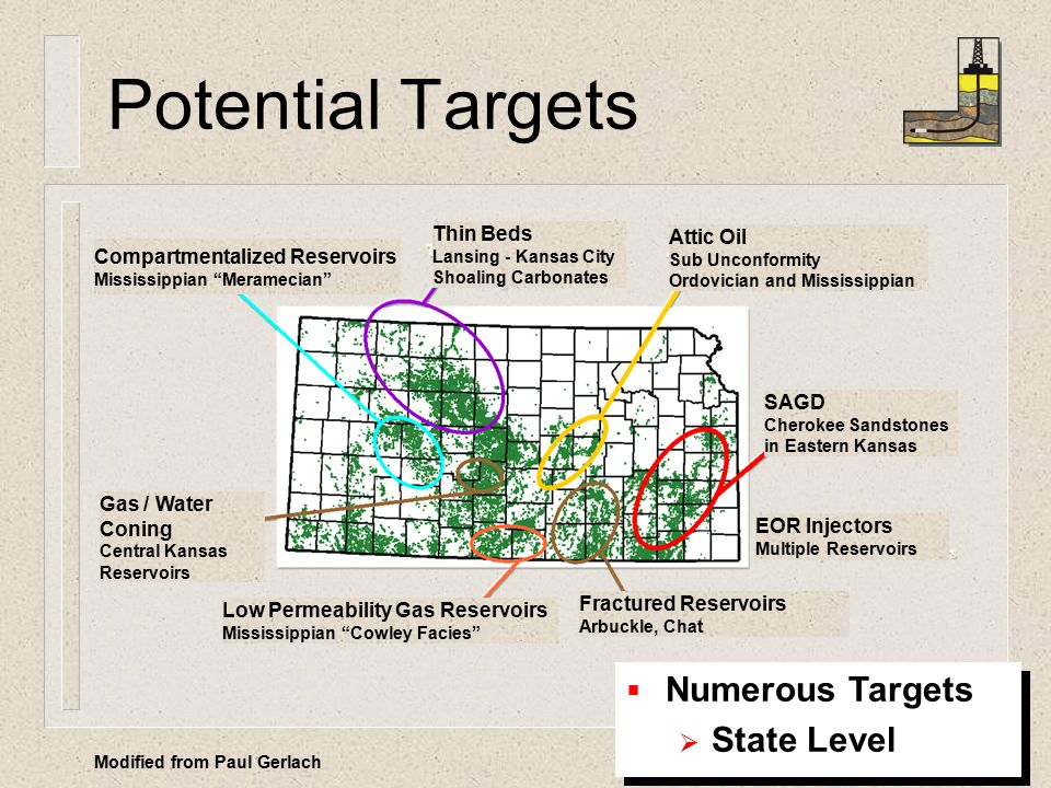 Potential Targets   Numerous Targets   State Level   Numerous Targets   State Level Compartmentalized Reservoirs Mississippian Meramecian Thin Beds Lansing - Kansas City Shoaling Carbonates Attic Oil Sub Unconformity Ordovician and Mississippian SAGD Cherokee Sandstones in Eastern Kansas EOR Injectors Multiple Reservoirs Fractured Reservoirs Arbuckle, Chat Low Permeability Gas Reservoirs Mississippian Cowley Facies Gas / Water Coning Central Kansas Reservoirs Modified from Paul Gerlach