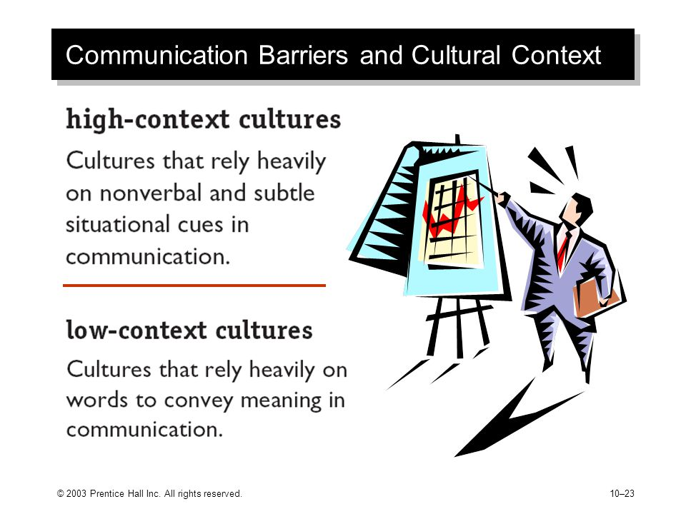 © 2003 Prentice Hall Inc. All rights reserved.10–23 Communication Barriers and Cultural Context