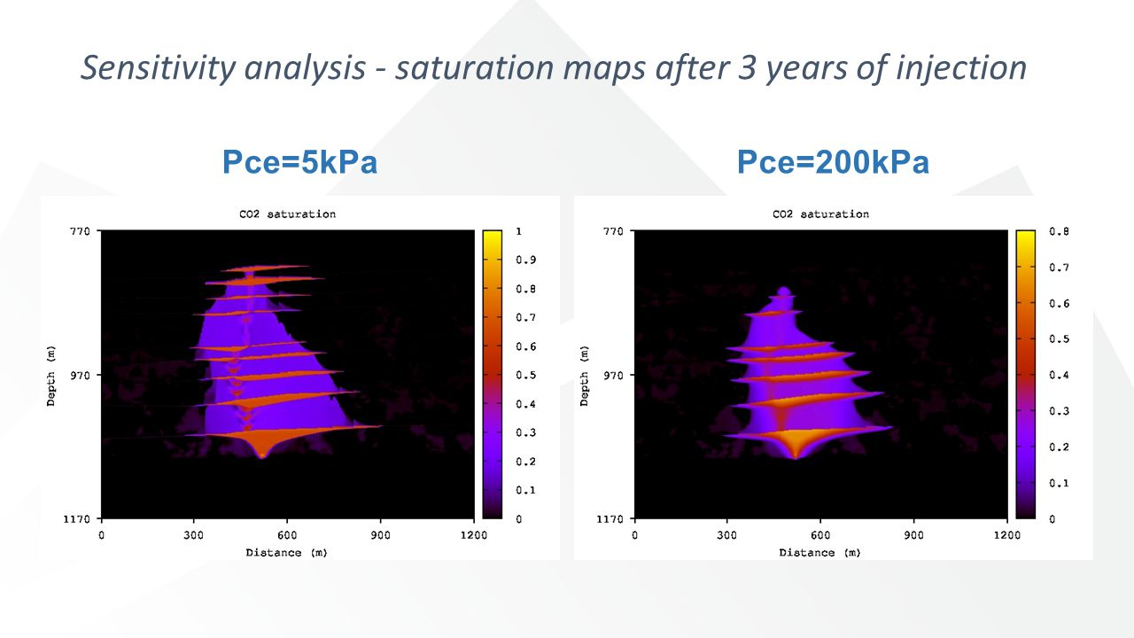 Sensitivity analysis - saturation maps after 3 years of injection Pce=5kPaPce=200kPa
