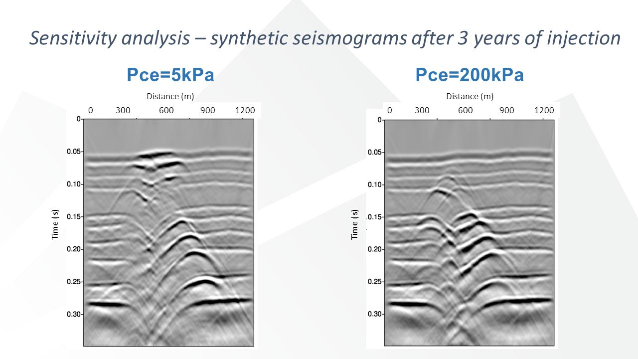 Pce=5kPaPce=200kPa Distance (m) Time (s) Distance (m) Time (s) Sensitivity analysis – synthetic seismograms after 3 years of injection