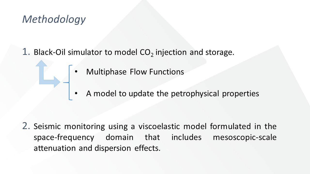 1. Black-Oil simulator to model CO 2 injection and storage.