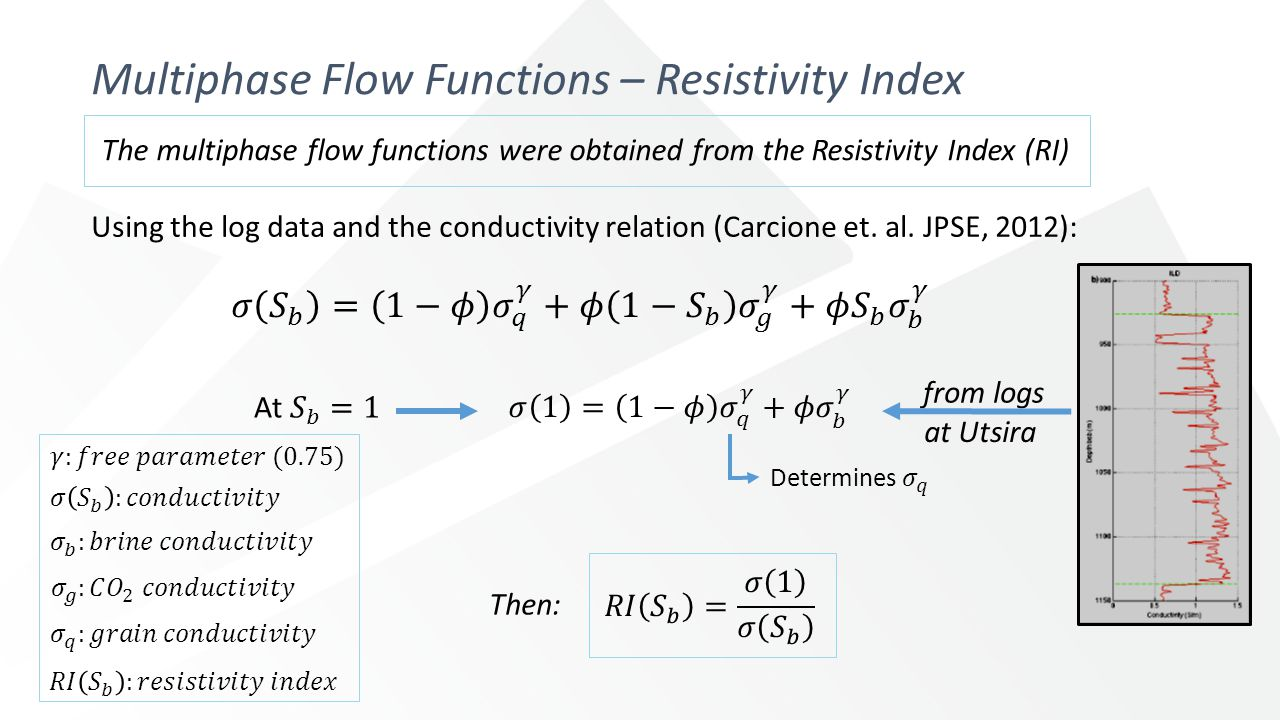 Multiphase Flow Functions – Resistivity Index Using the log data and the conductivity relation (Carcione et.