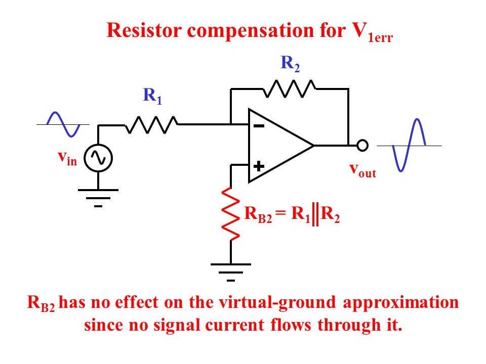 R1R1 R2R2 Resistor compensation for V 1err v in v out R B2 = R 1 R 2 R B2 has no effect on the virtual-ground approximation since no signal current flows through it.
