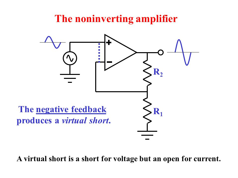R1R1 R2R2 The noninverting amplifier A virtual short is a short for voltage but an open for current.
