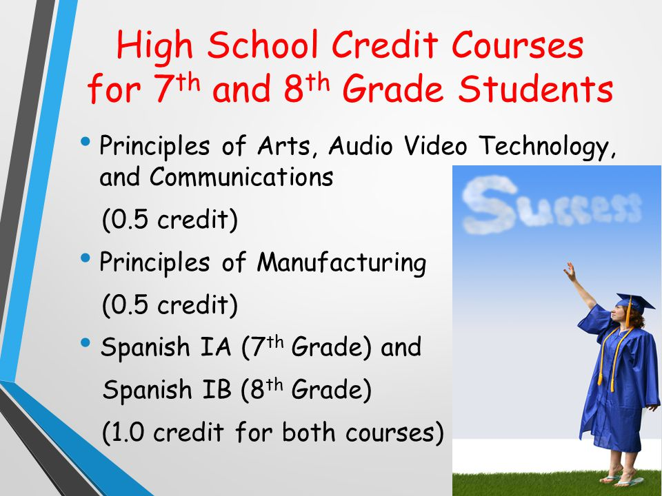 High School Credit Courses for 7 th and 8 th Grade Students Principles of Arts, Audio Video Technology, and Communications (0.5 credit) Principles of Manufacturing (0.5 credit) Spanish IA (7 th Grade) and Spanish IB (8 th Grade) (1.0 credit for both courses)