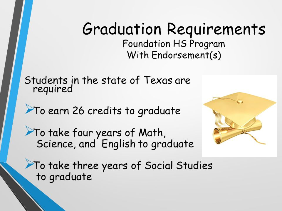 Graduation Requirements Foundation HS Program With Endorsement(s) Students in the state of Texas are required  To earn 26 credits to graduate  To take four years of Math, Science, and English to graduate  To take three years of Social Studies to graduate
