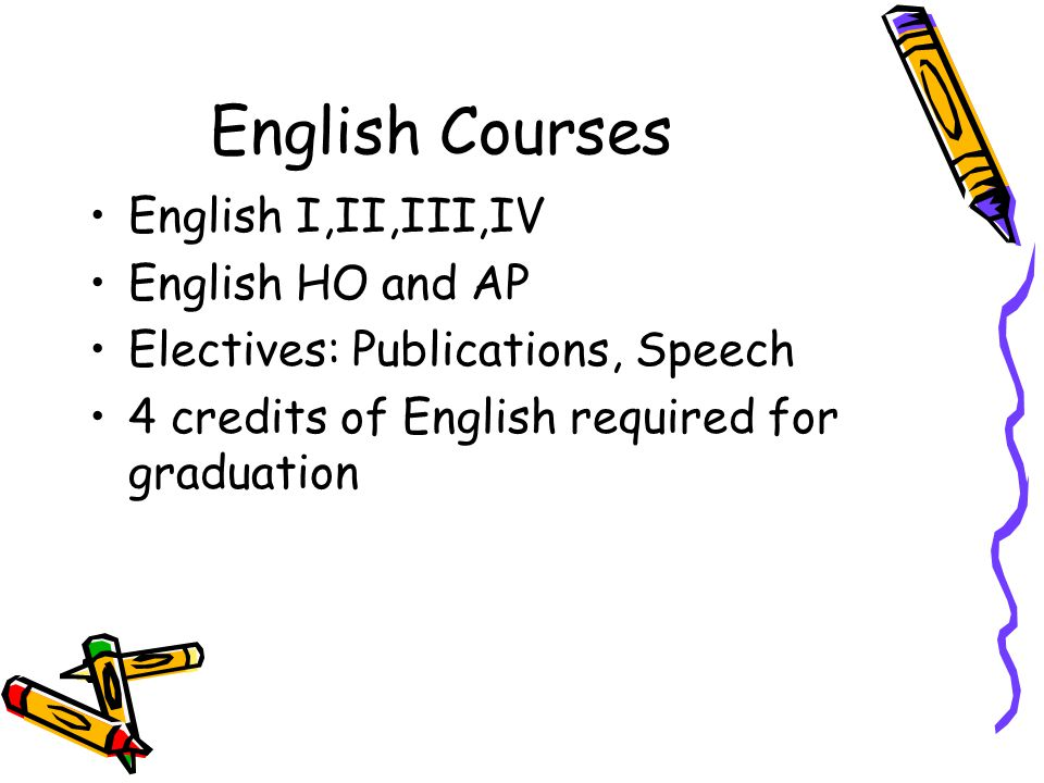 English Courses English I,II,III,IV English HO and AP Electives: Publications, Speech 4 credits of English required for graduation