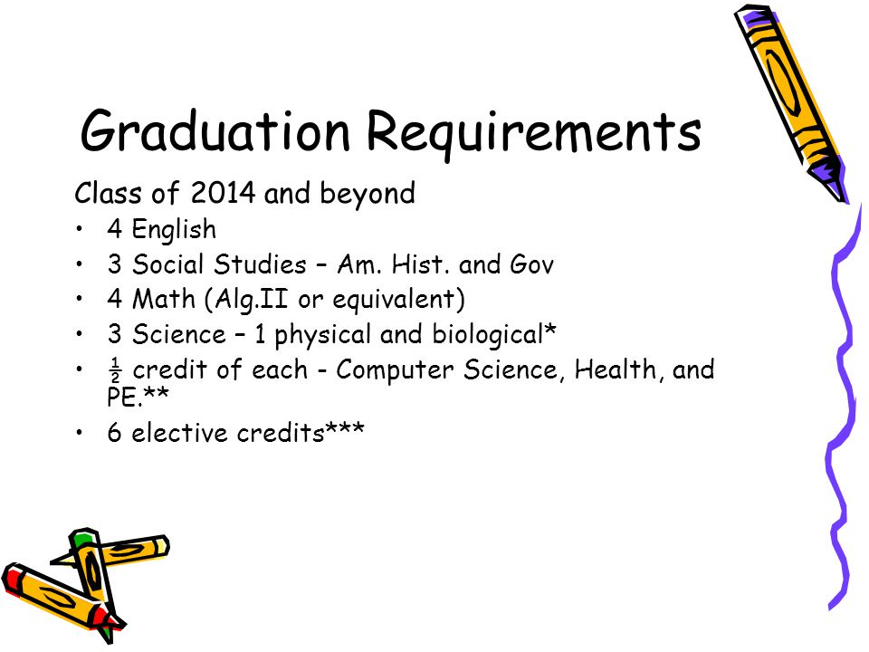 Graduation Requirements Class of 2014 and beyond 4 English 3 Social Studies – Am.