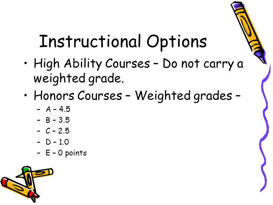 Instructional Options High Ability Courses – Do not carry a weighted grade.
