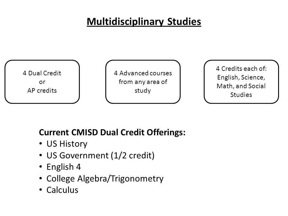 Multidisciplinary Studies 4 Dual Credit or AP credits 4 Advanced courses from any area of study 4 Credits each of: English, Science, Math, and Social Studies Current CMISD Dual Credit Offerings: US History US Government (1/2 credit) English 4 College Algebra/Trigonometry Calculus