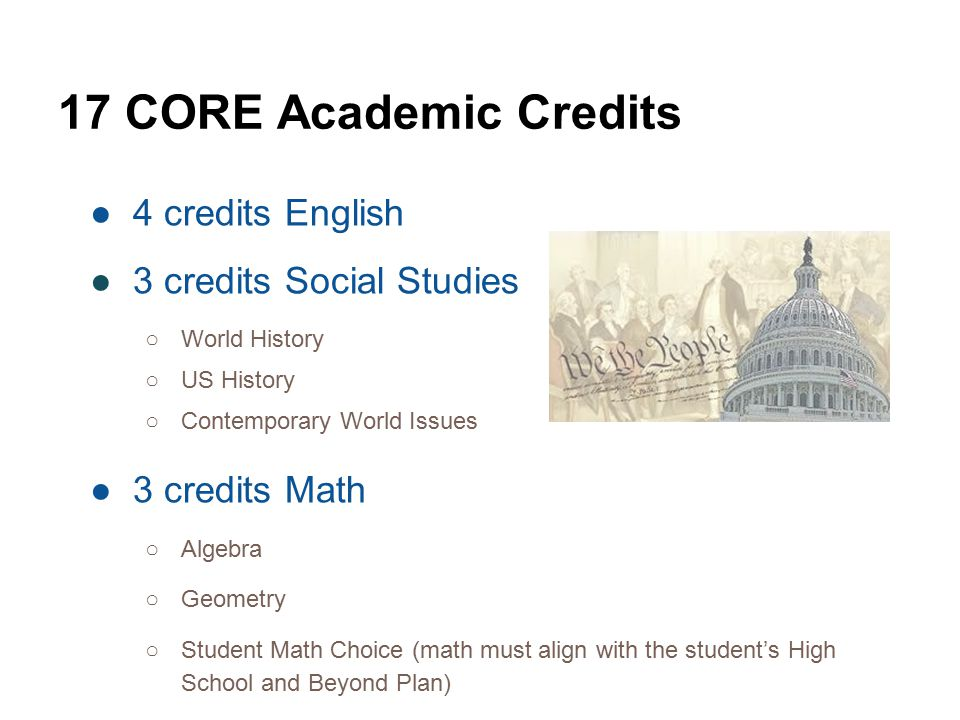 17 CORE Academic Credits ●4 credits English ●3 credits Social Studies ○World History ○US History ○Contemporary World Issues ●3 credits Math ○Algebra ○Geometry ○Student Math Choice (math must align with the student's High School and Beyond Plan)