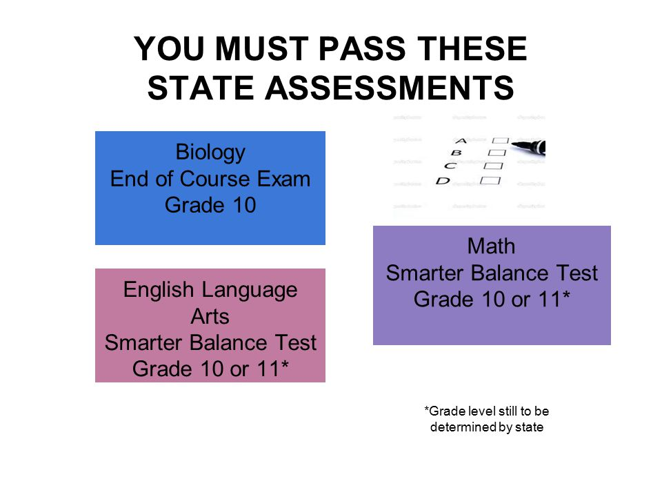 YOU MUST PASS THESE STATE ASSESSMENTS Biology End of Course Exam Grade 10 English Language Arts Smarter Balance Test Grade 10 or 11* Math Smarter Balance Test Grade 10 or 11* *Grade level still to be determined by state