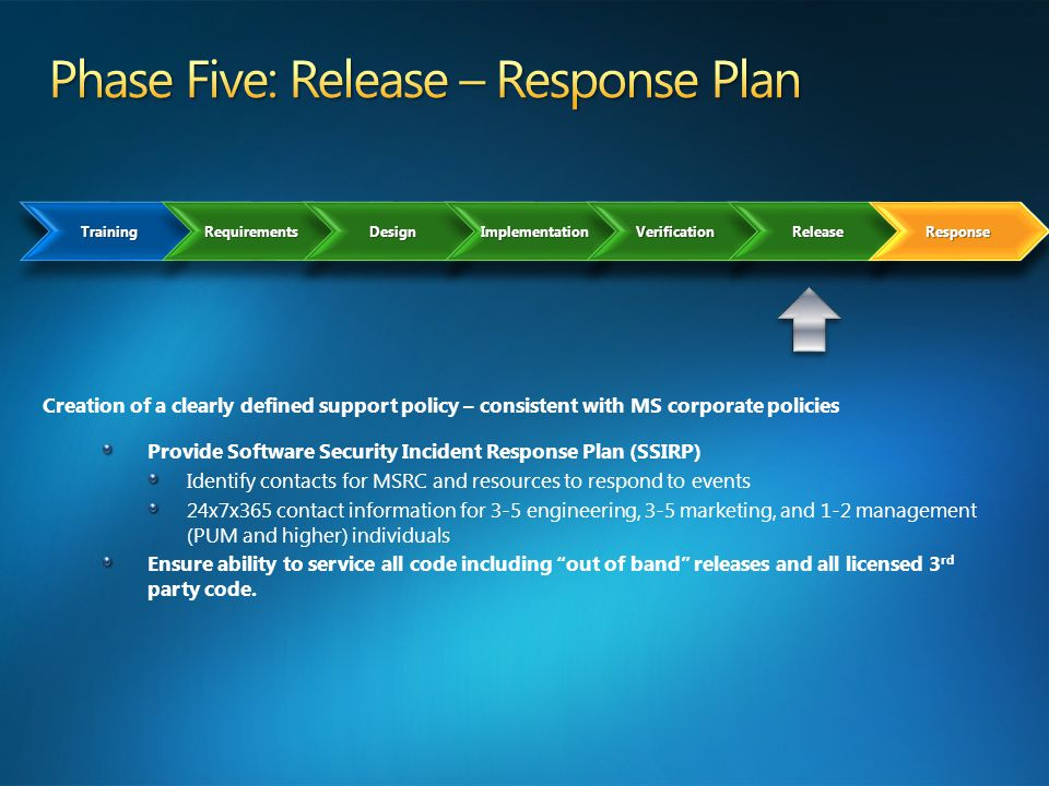 Creation of a clearly defined support policy – consistent with MS corporate policies Provide Software Security Incident Response Plan (SSIRP) Identify contacts for MSRC and resources to respond to events 24x7x365 contact information for 3-5 engineering, 3-5 marketing, and 1-2 management (PUM and higher) individuals Ensure ability to service all code including out of band releases and all licensed 3 rd party code.