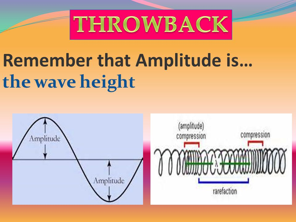 Remember that Amplitude is… the wave height