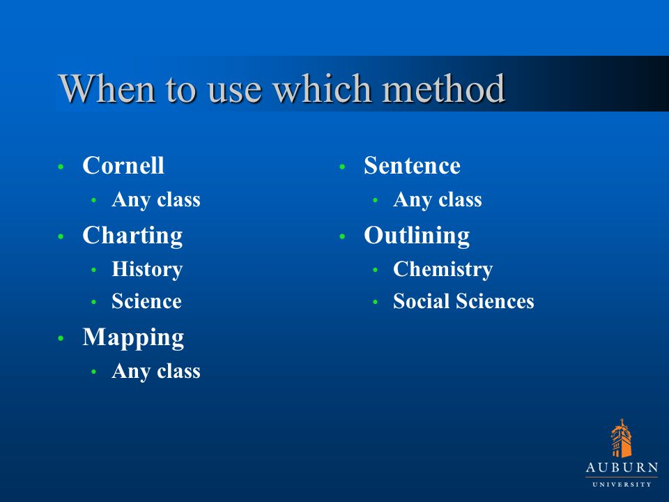 When to use which method Cornell Any class Charting History Science Mapping Any class Sentence Any class Outlining Chemistry Social Sciences