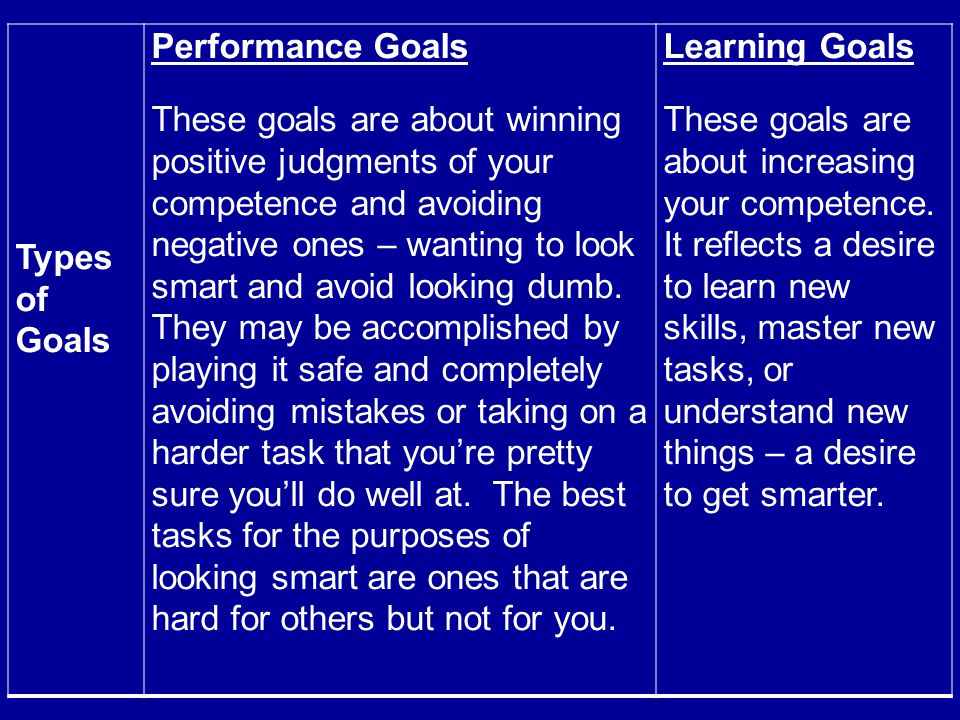 Types of Goals Performance Goals These goals are about winning positive judgments of your competence and avoiding negative ones – wanting to look smart and avoid looking dumb.