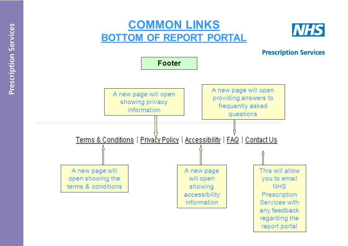 COMMON LINKS BOTTOM OF REPORT PORTAL Footer A new page will open showing the terms & conditions A new page will open providing answers to frequently asked questions A new page will open showing accessibility information A new page will open showing privacy information This will allow you to  NHS Prescription Services with any feedback regarding the report portal
