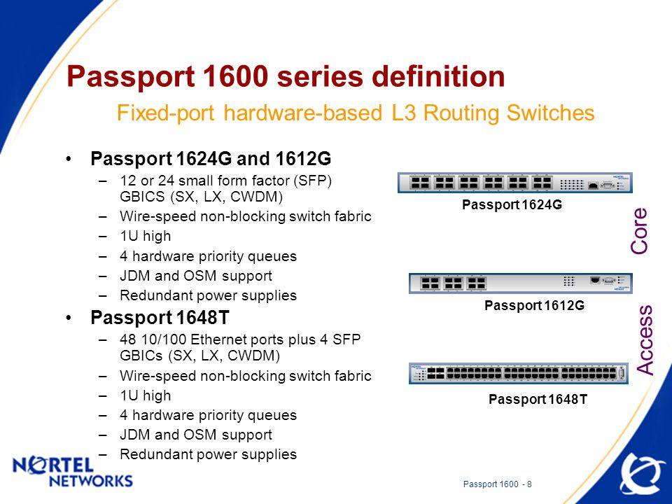 Nortel Networks Passport 1600 Intelligent Ethernet Switches
