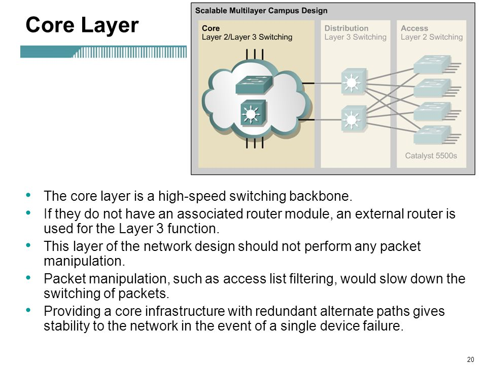 20 Core Layer The core layer is a high-speed switching backbone.