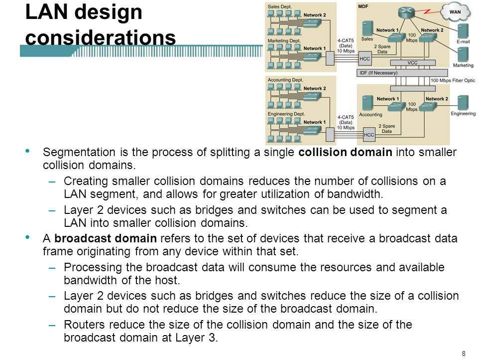 8 LAN design considerations Segmentation is the process of splitting a single collision domain into smaller collision domains.