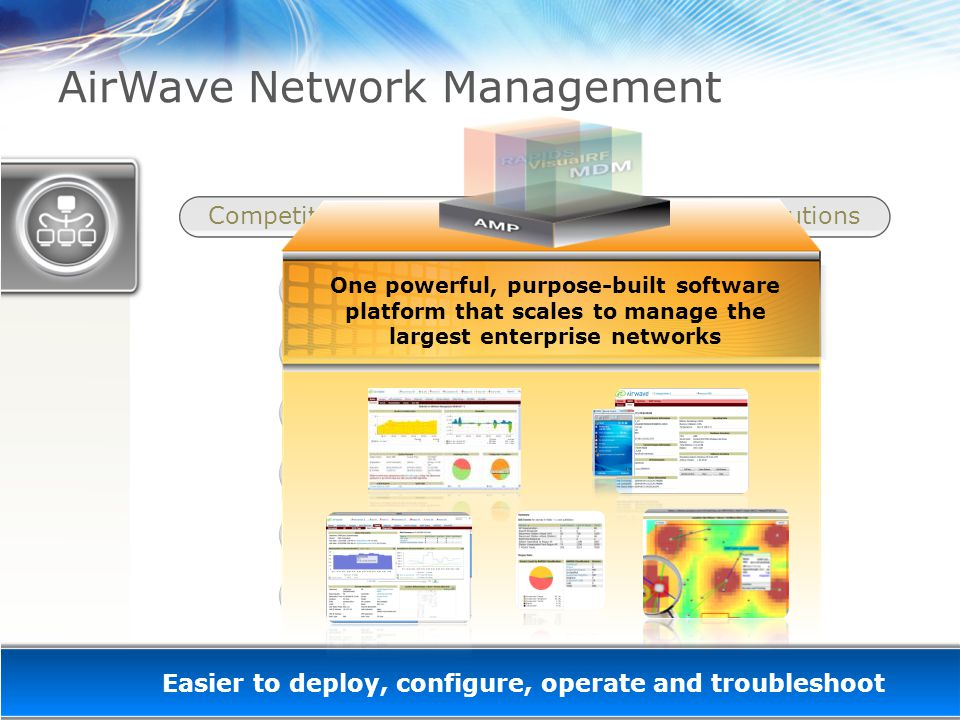 C) 2010, Aruba Networks Inc  CONFIDENTIAL  Who Is Aruba