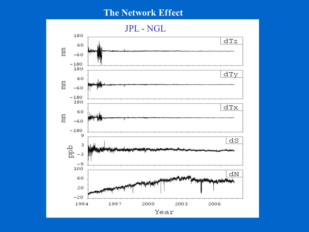 The Network Effect JPL - NGL