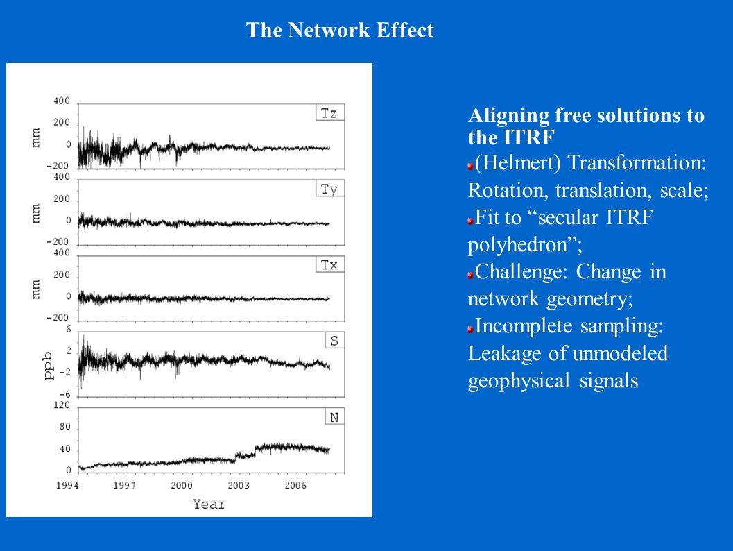 The Network Effect Aligning free solutions to the ITRF (Helmert) Transformation: Rotation, translation, scale; Fit to secular ITRF polyhedron ; Challenge: Change in network geometry; Incomplete sampling: Leakage of unmodeled geophysical signals