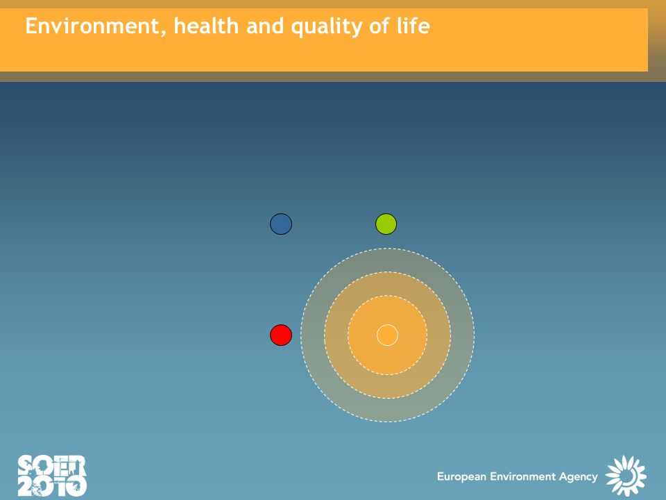 Environment, health and quality of life