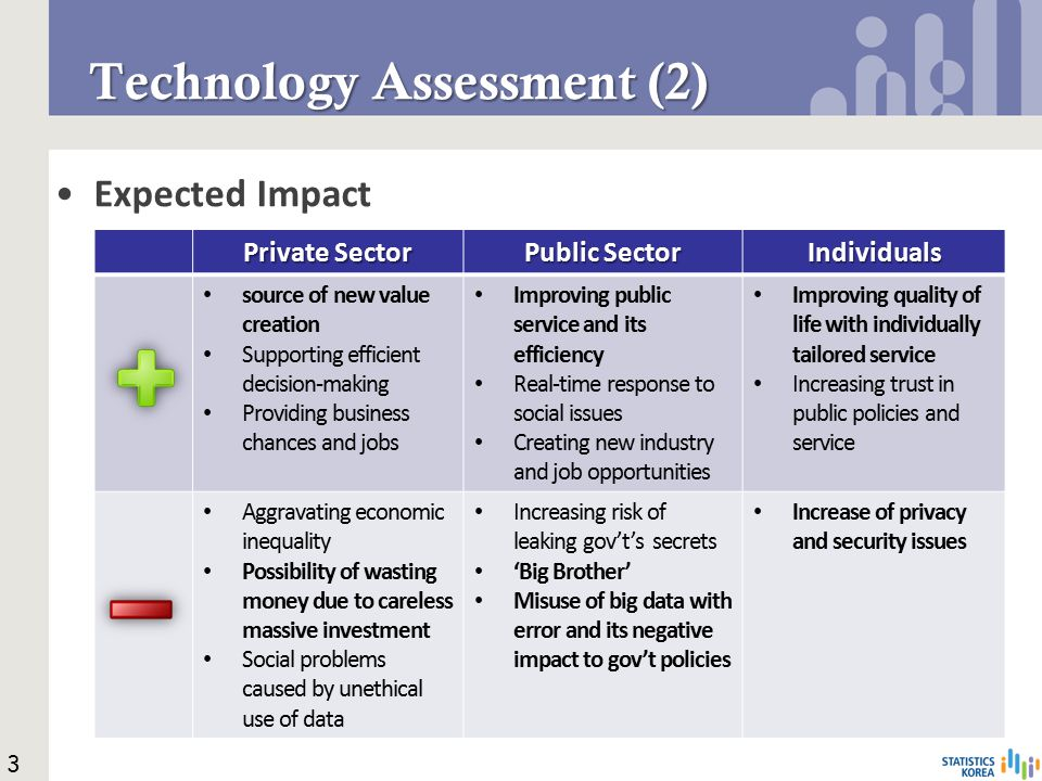 Big Data Vs Official Statistics Yu Gyung Kang Director Statistical