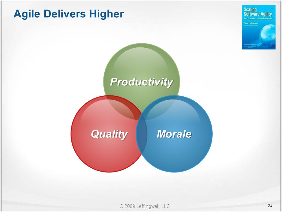 © 2009 Leffingwell, LLC. Agile Delivers Higher 24