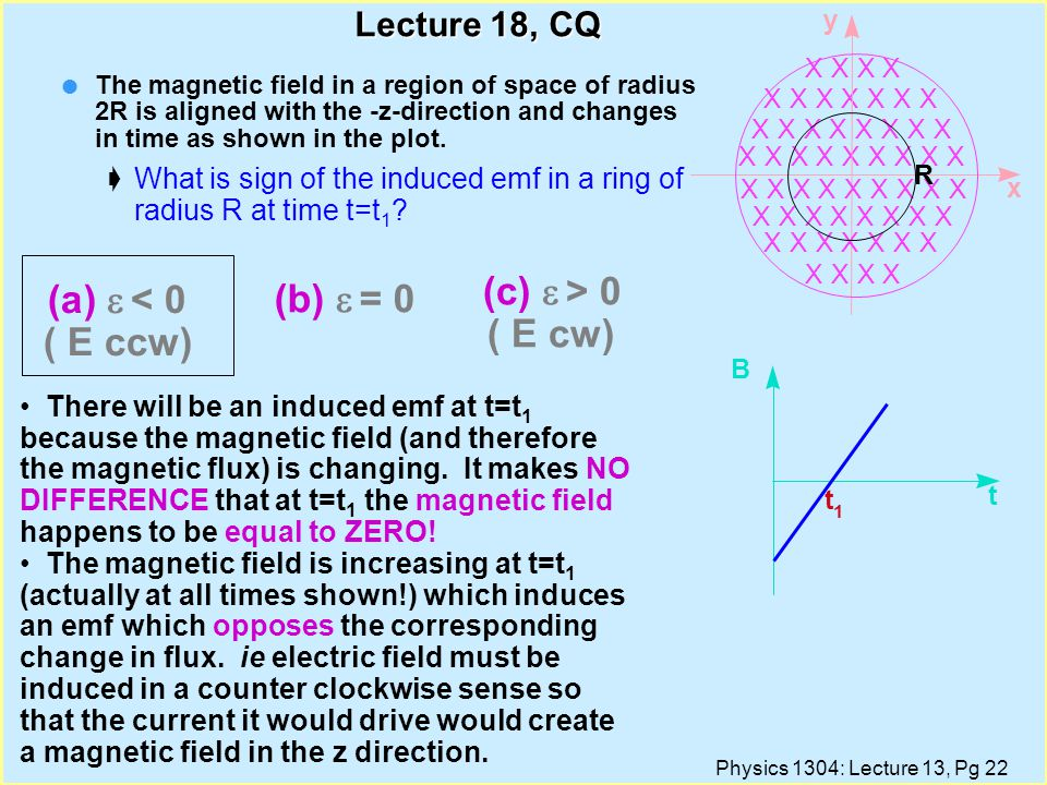 Physics 1304: Lecture 13, Pg 21 Lecture 18, CQ l The magnetic field in a region of space of radius 2R is aligned with the -z-direction and changes in time as shown in the plot.