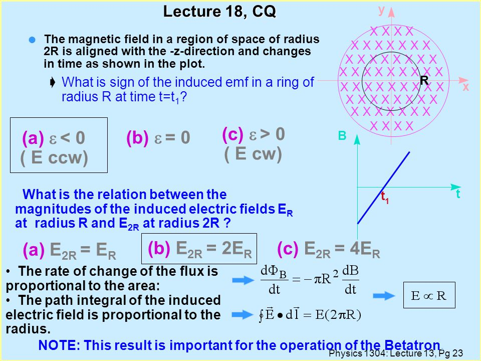 Physics 1304: Lecture 13, Pg 22 Lecture 18, CQ l The magnetic field in a region of space of radius 2R is aligned with the -z-direction and changes in time as shown in the plot.