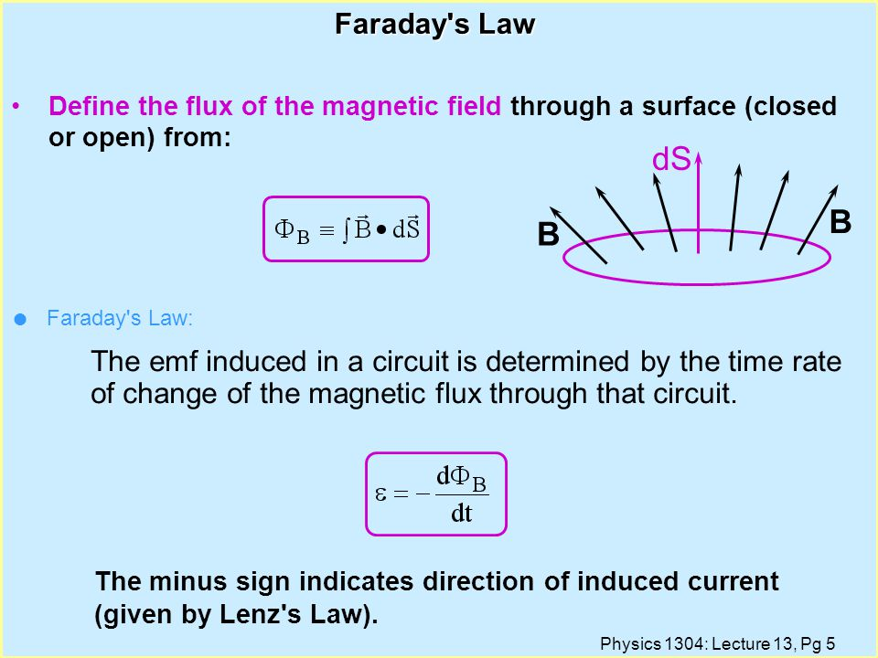 Physics 1304: Lecture 13, Pg 4 Induction Effects from Currents Switch closed (or opened)  current induced in coil b Steady state current in coil a  no current induced in coil b a b l Conclusion: A current is induced in a loop when: there is a change in magnetic field through it loop moves through a magnetic field l How can we quantify this