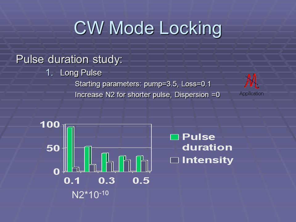 CW Mode Locking Pulse duration study: 1.