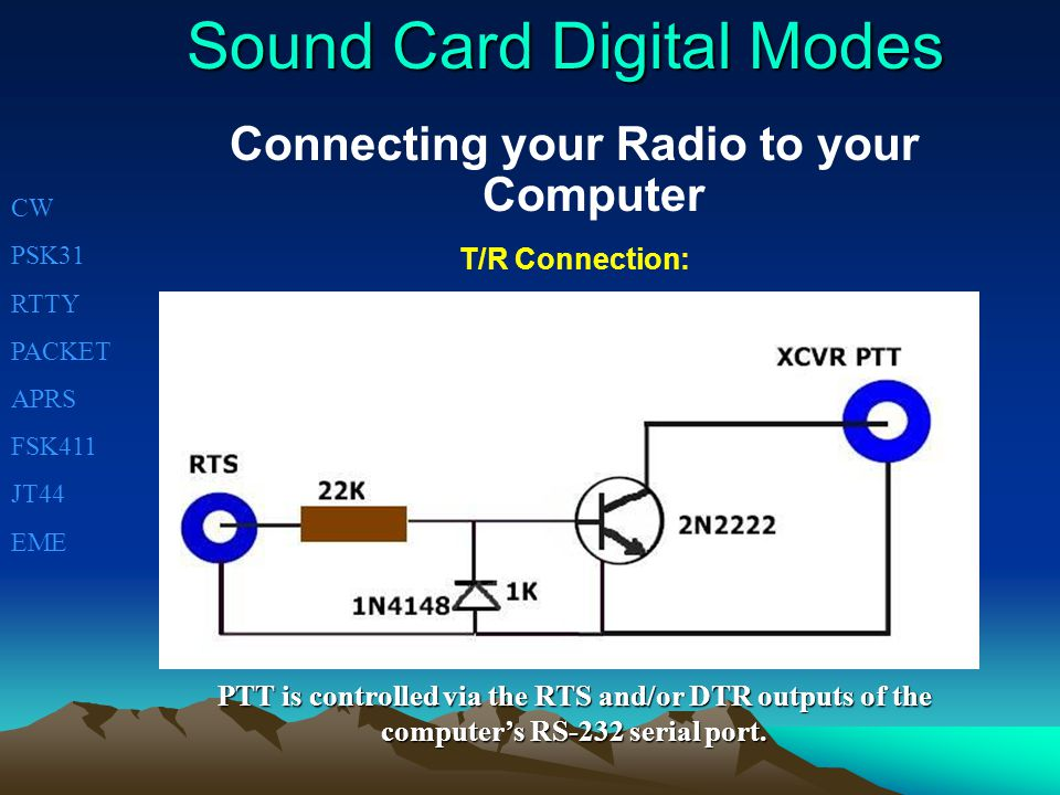 Sound Card Digital Modes Connecting your Radio to your Computer Transmit Audio Connection: CW PSK31 RTTY PACKET APRS FSK411 JT44 EME Connect a shielded audio cable between the transceiver MIC input and the soundcard LINE OUT jack through a 40 db attenuator.