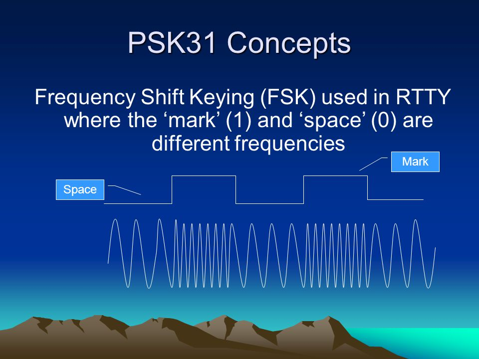 PSK31 Background Developed by Peter Martinez, G3PLX The fastest growing digital mode worldwide Similar to RTTY – keyboard to keyboard QSO's Bit rate is the same as bandwidth – 31.25 Hz Well suited to sound card 8 kHz sampling –8000 Hz ÷ 256