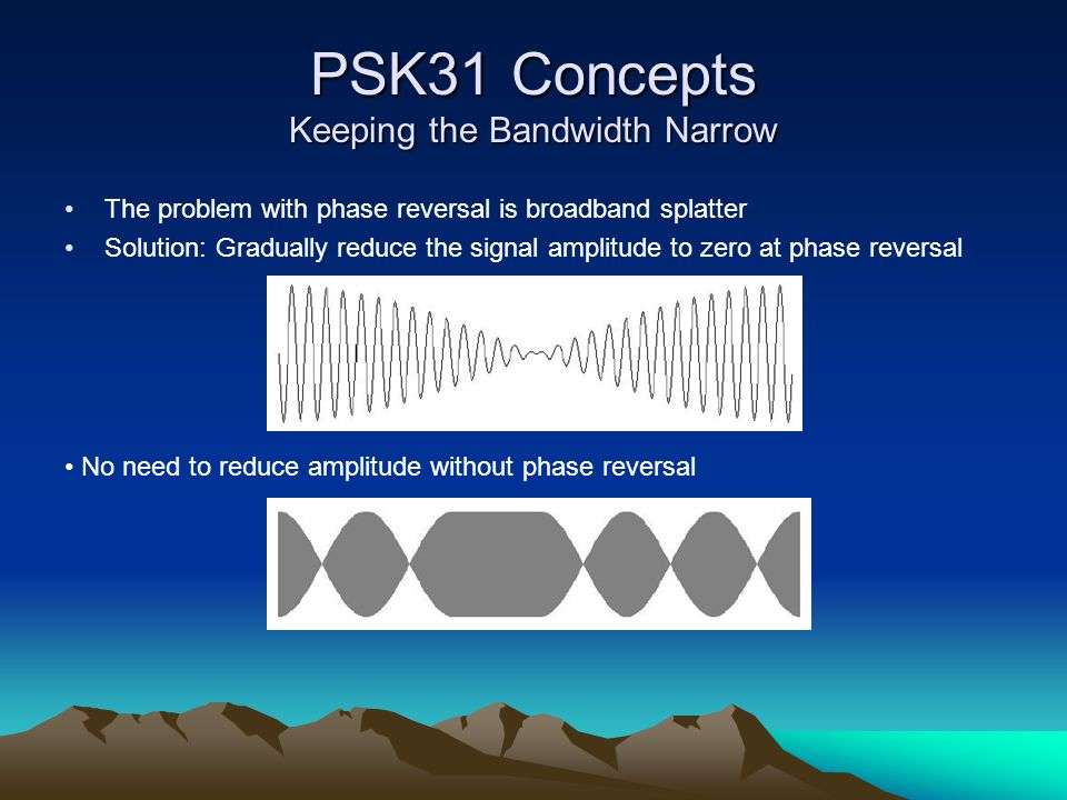 PSK31 Concepts Phase Shift Keying (PSK) defines a zero (space) as a 180° phase reversal and a one (mark) as in phase with a reference frequency