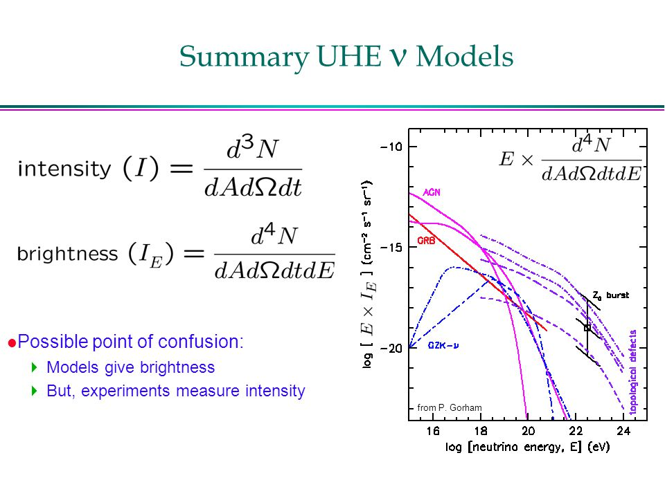 Summary UHE Models l Possible point of confusion:  Models give brightness  But, experiments measure intensity from P.