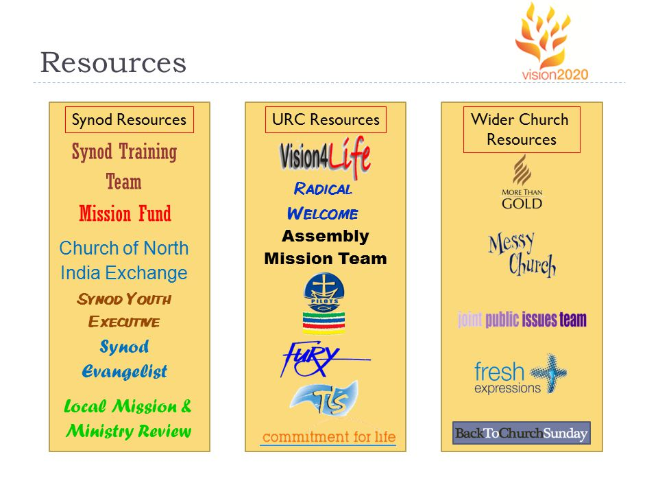 Wider Church Resources URC ResourcesSynod Resources Resources Synod Training Team Church of North India Exchange Synod Youth Executive Synod Evangelist Local Mission & Ministry Review Radical Welcome Mission Fund Assembly Mission Team
