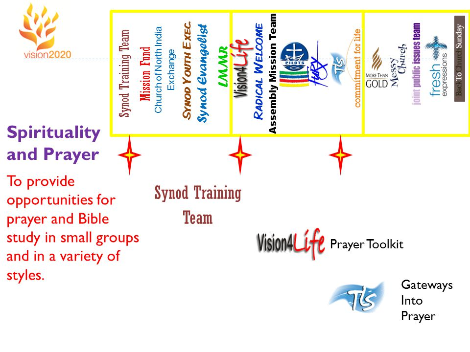 Spirituality and Prayer To provide opportunities for prayer and Bible study in small groups and in a variety of styles.
