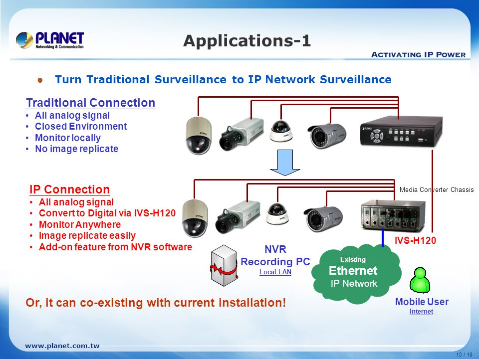 10 / 18 Applications-1 Turn Traditional Surveillance to IP Network Surveillance Traditional Connection All analog signal Closed Environment Monitor locally No image replicate Existing Ethernet IP Network Media Converter Chassis IVS-H120 IP Connection All analog signal Convert to Digital via IVS-H120 Monitor Anywhere Image replicate easily Add-on feature from NVR software Mobile User Internet NVR Recording PC Local LAN Or, it can co-existing with current installation!