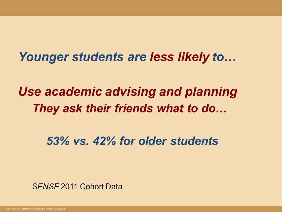 Younger students are less likely to… Use academic advising and planning They ask their friends what to do… 53% vs.