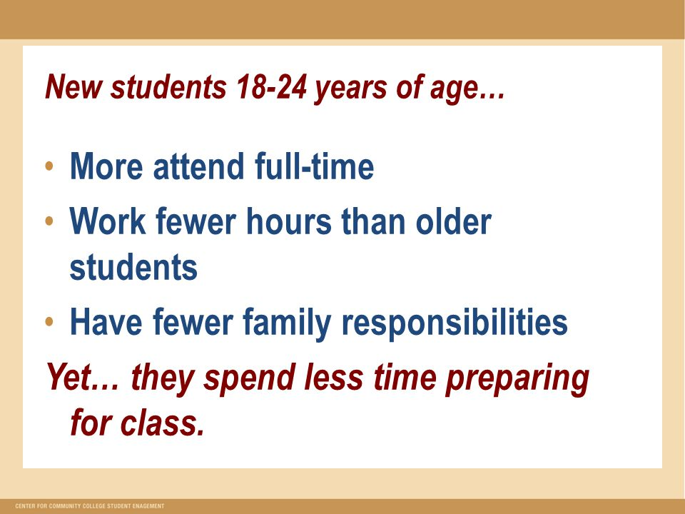 New students years of age… More attend full-time Work fewer hours than older students Have fewer family responsibilities Yet… they spend less time preparing for class.