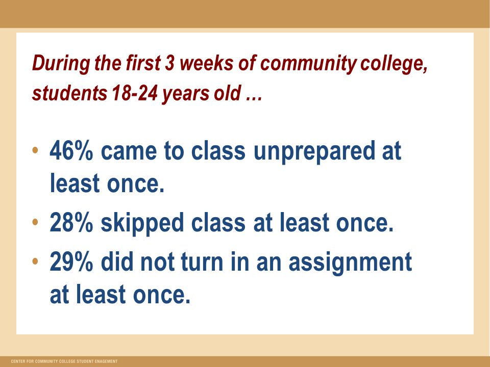 During the first 3 weeks of community college, students years old … 46% came to class unprepared at least once.