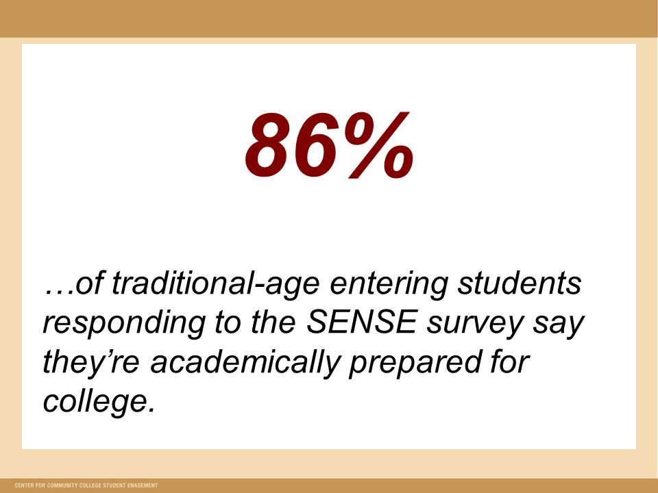 86% …of traditional-age entering students responding to the SENSE survey say they're academically prepared for college.
