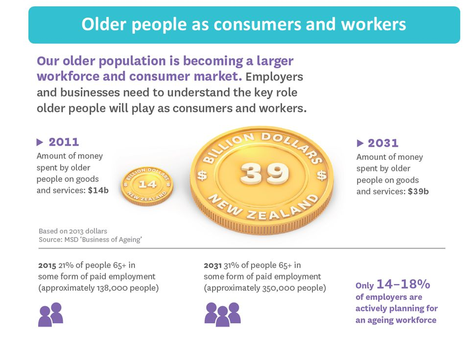 Older people as consumers and workers