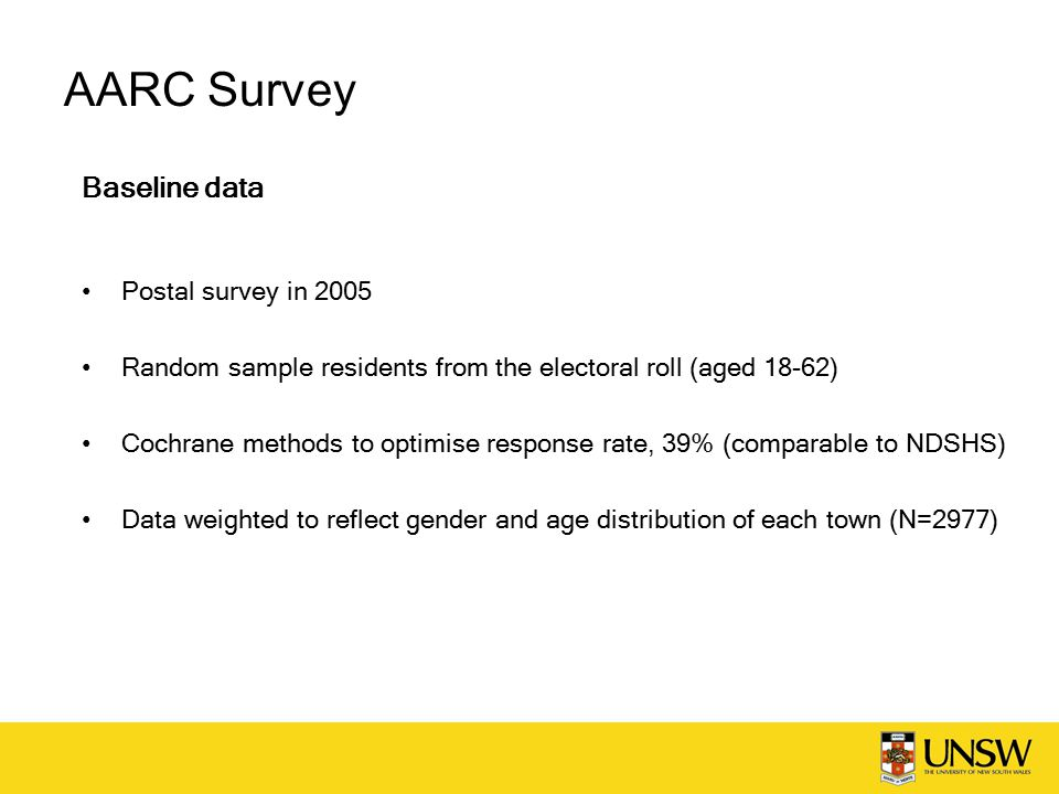 AARC Survey Baseline data Postal survey in 2005 Random sample residents from the electoral roll (aged 18-62) Cochrane methods to optimise response rate, 39% (comparable to NDSHS) Data weighted to reflect gender and age distribution of each town (N=2977)