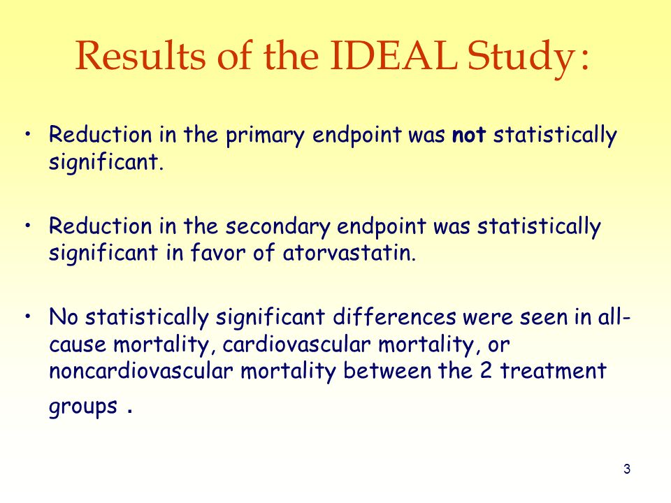 3 Reduction in the primary endpoint was not statistically significant.
