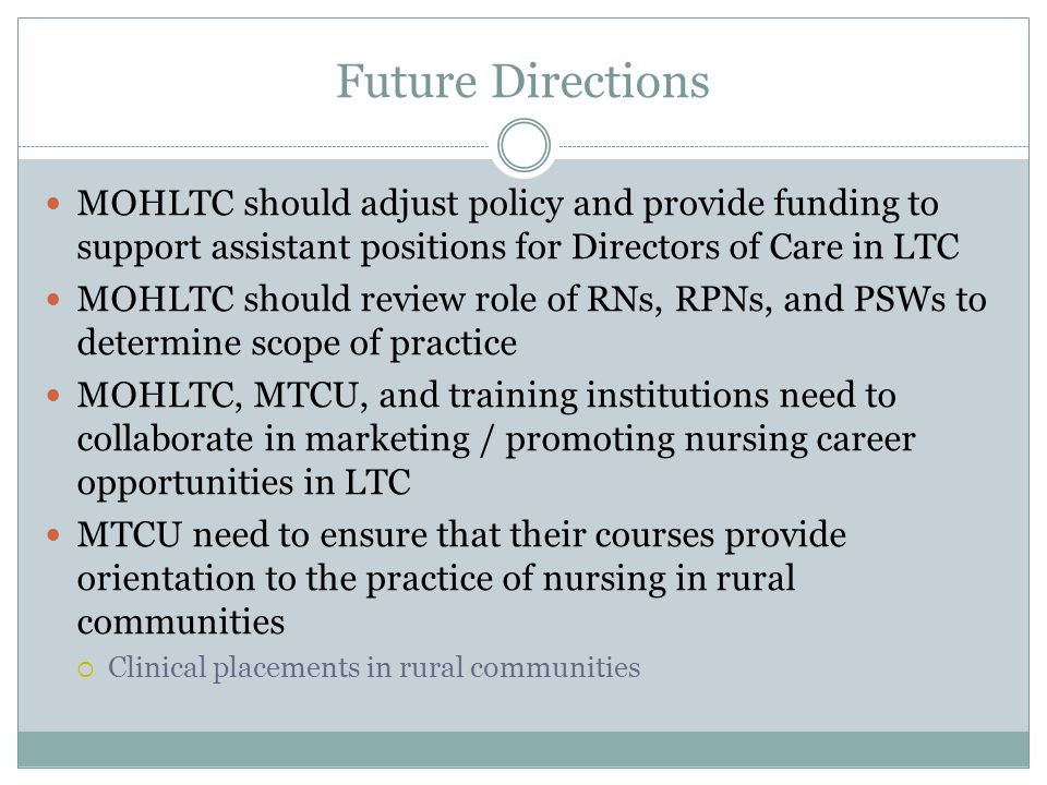 Future Directions MOHLTC should adjust policy and provide funding to support assistant positions for Directors of Care in LTC MOHLTC should review role of RNs, RPNs, and PSWs to determine scope of practice MOHLTC, MTCU, and training institutions need to collaborate in marketing / promoting nursing career opportunities in LTC MTCU need to ensure that their courses provide orientation to the practice of nursing in rural communities  Clinical placements in rural communities