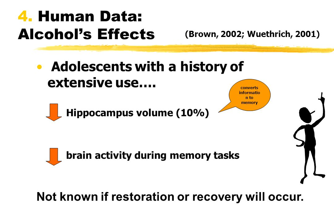 4. Human Data: Alcohol's Effects Adolescents with a history of extensive use….